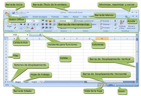 Barras de Microsoft Excel de Microsoft Excel 2007